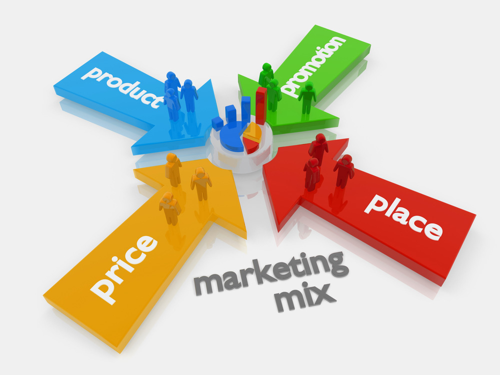 What is the marketing mix and its variables